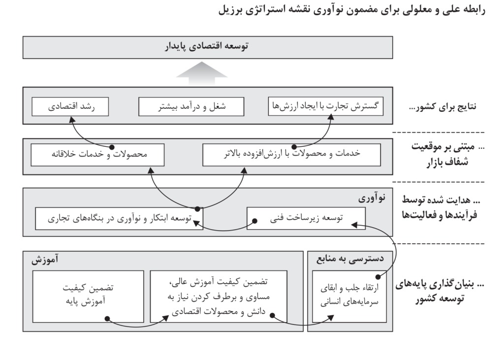 منظومه جامع مدیریت (نجم)